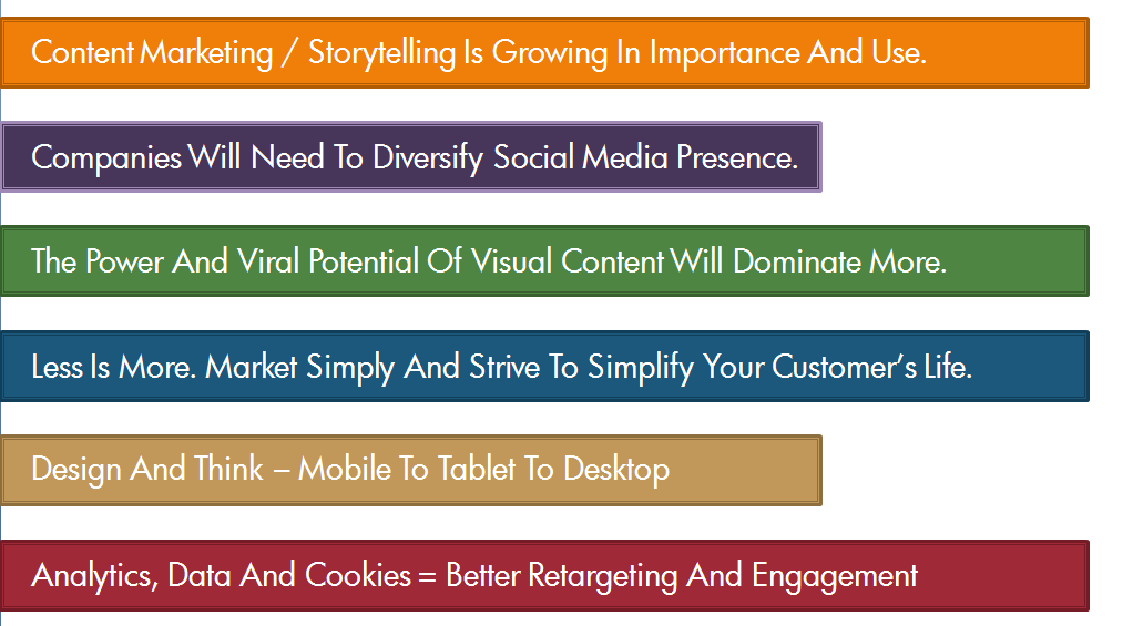 Summary of Key Social Media Trends in 2013 and 2014