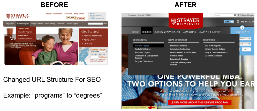 Strayer University Website Before and After - URL Changes Helped Increase Organic Traffic