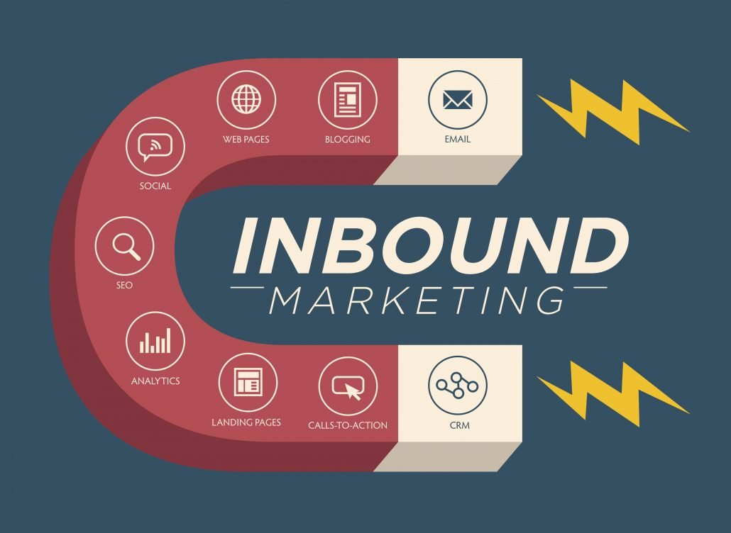 Inbound Marketing - Social Web Tactics - Catoctin College